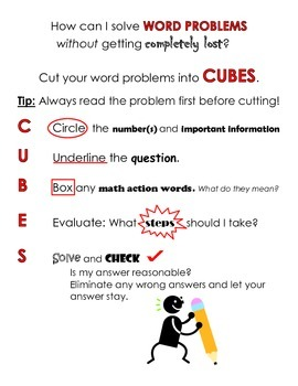 CUBES Word Problem Solving Strategy Poster
