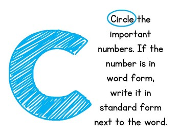 CUBES Word Problem Strategy