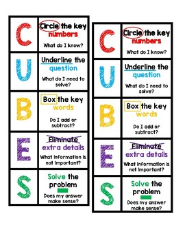 CUBES Word Problem Strategy: Bookmarks and Poster