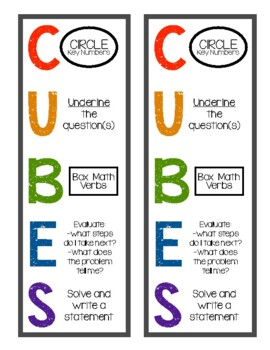 image relating to Cubes Math Strategy Printable called CUBES Term Scenario Approach Poster and List