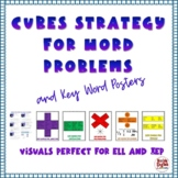 CUBES Word Problem Strategy and Key Math Operations Vocabulary Posters