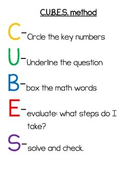 CUBES anchor chart for word problems