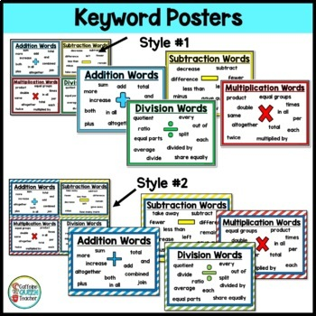 CUBES Math Word Problem Strategy Posters