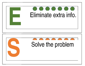 CUES for solving word problems