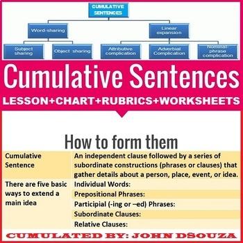 CUMULATIVE SENTENCES LESSON AND RESOURCES