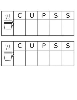 CUPPS Visual Card
