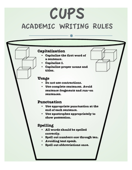 CUPS Academic Writing Rules Poster