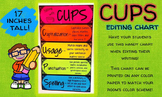 CUPS Editing Chart