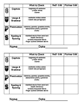 CUPS Editing Checklist