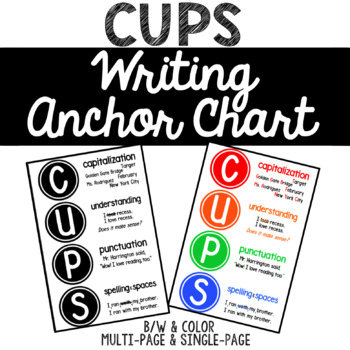 CUPS Editing Writing Poster