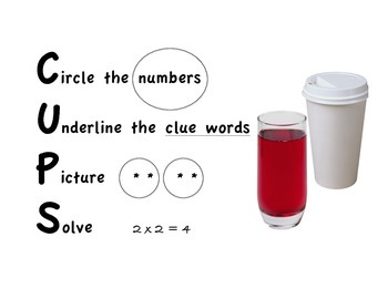 CUPS: System to solve word problems