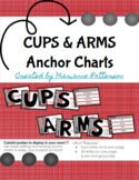 CUPS and ARMS ~ Revise and Edit Anchor Charts