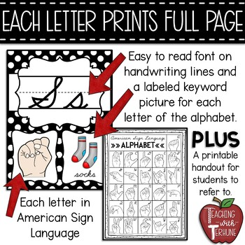 Editable CURSIVE Alphabet Posters with American Sign Language {Polka Dot}