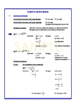 CURVE SKETCHING SUMMARY SHEETS