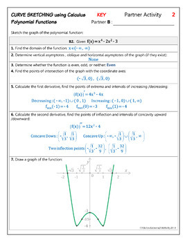 CURVE SKETCHING Using Calculus (Polynomial & Rational) PART 1 - Partner Activity