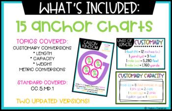 Customary & Metric Measurement Anchor Charts