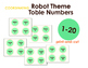 CUTE ROBOT CLASSROOM DECOR BUNDLE! 50% OFF!!