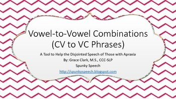 CV-VC Two-Word Phrases for Treating Apraxia