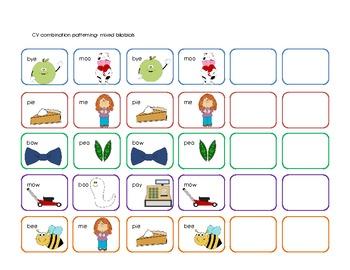 CV combination pattern activities- /b,p,m,t,d,n,k,g/