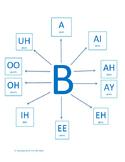 CV wheel for /b/
