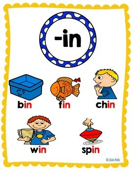 CVC Anchor Charts for Kindergarten and First Grade