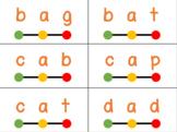 CVC Blending Cards Activity--Blend & Match