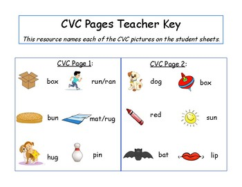CVC/CVCC Word Work Bundle