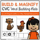 CVC Centres: The Endless Bundle