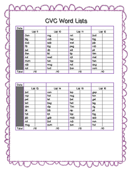 CVC Data Collection