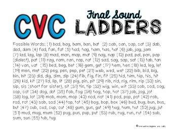 CVC Final Sound Ladders