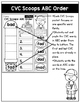 CVC Fluency: CVC Scoops ABC Order