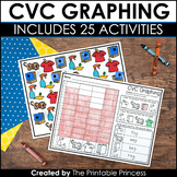 CVC Practice | Graphing CVC Words