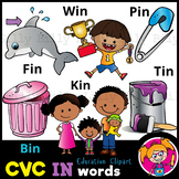 CVC - 'IN' Rhyming words. - B/W & Color clipart  {Lilly Si