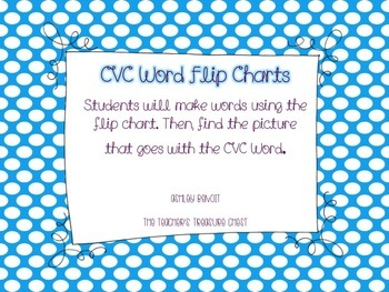 CVC Interactive Flip Charts