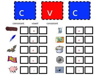 CVC Interactive Lesson