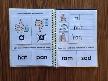 CVC Interactive Notebook