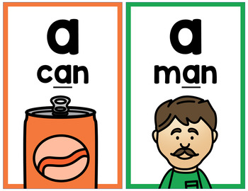 Vowels Mini Posters or Flashcards