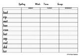 CVC Phonics Spelling Package 4