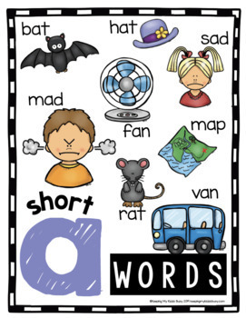 CVC Posters and Mini Books - Short Vowel Charts and Activities