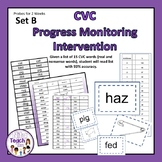 CVC Progress Monitoring