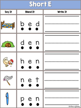 CVC Read, Blend, Write Center Activity