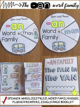 CVC: SHORT A: THE -AN WORD FAMILY