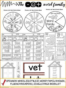 CVC: SHORT VOWEL E: THE -ET WORD FAMILY