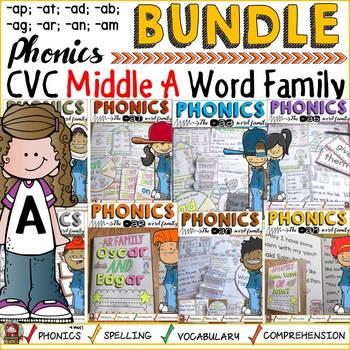 CVC SHORT/MIDDLE A WORD FAMILY BUNDLE