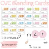 CVC SOUND BLENDS