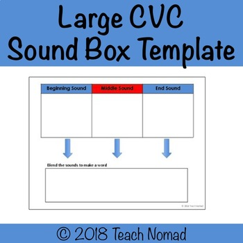 CVC (Short Vowel) Sound Box Template by Teach Nomad | TpT
