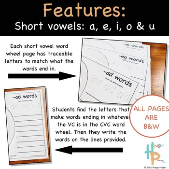 CVC Short Vowel Word Wheels for a,e,i,o,u