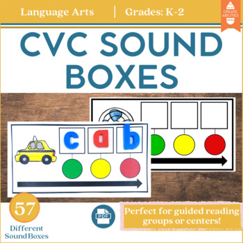 CVC Sound Boxes for Phoneme Segmentation and Phonemic Awareness