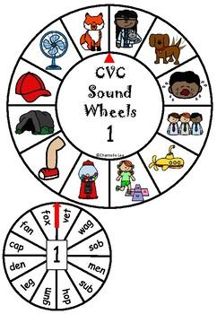 CVC - Sound Wheels