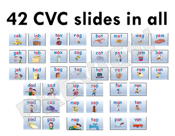 """CVC """"Sound it Out"""" PowerPoint: short a + PDF of all slides included"""